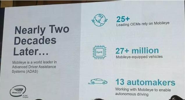 自动驾驶领军企业Mobileye:我们将坚不可摧