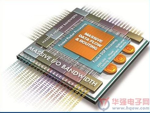 安路科技获华大半导体领投C轮融资,全力推动国产FPGA加速发展