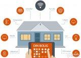 智能家居无线协议的发展历史和未来趋势