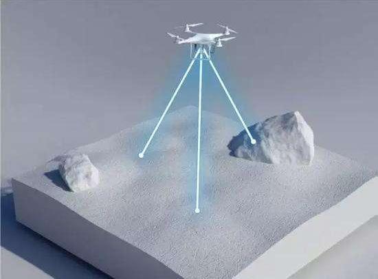無人機測距避障福音超聲波避障傳感器 - MB10...