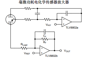 TLV8801和TLV8802运算放大器详细中文数据手册免费下载