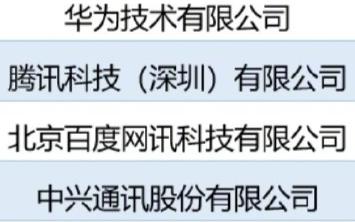 2018中国500强榜单和2018中国软件企业百...