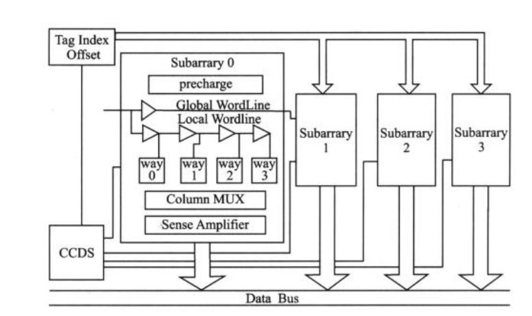 可重构系统体系结构