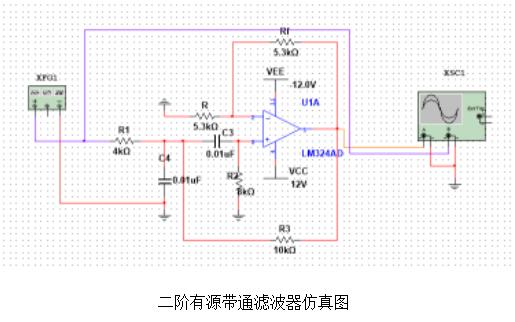 二阶有源滤波器电路是如何设计的?及怎样进行仿真?