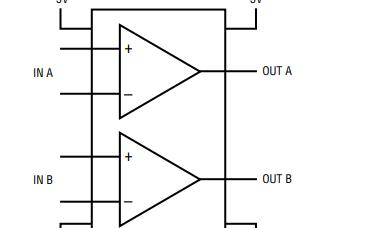 LT1715优化低电压操作的超高速双路比较器的详细数据手册免费下载