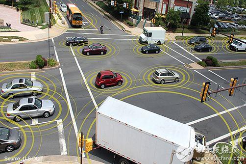 彼此通信的无人驾驶车辆图片