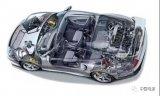 看看一辆汽车的核心部件都是由谁生产的