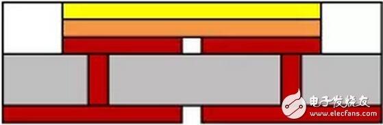 CSP LED封装技术会成为主流吗?