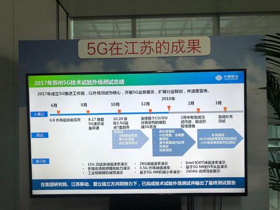 江苏移动5G技术的新起点 中国移动5G联创中心开放实验室成立