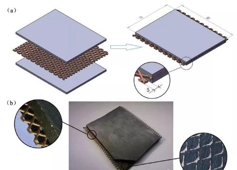 复合型相变材料诞生记 热管理技术的多重可能性