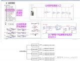 """介绍使用Sigrity PowerTree软件模块抽取PCB中电源""""电源树""""结构的过程"""