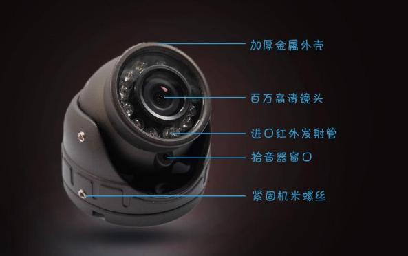智能汽车将是摄像头新的强劲增长点