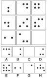 DeepMind提出了一种让神经网络进行抽象推理的新方法