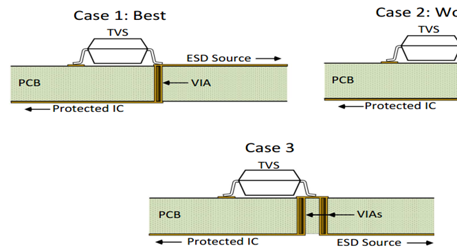 关于EMC电磁兼容及防雷防静电之浅析