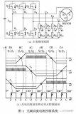 直接反电动势法原理与过零点检测方法