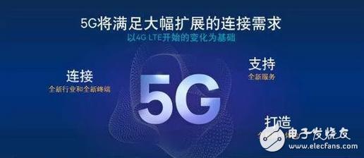 5G的商用还需要多久,看看三大运营商怎么说