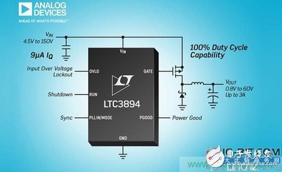 ADI宣布推出一款高电压降压型 DC/DC 控制器--LTC3894