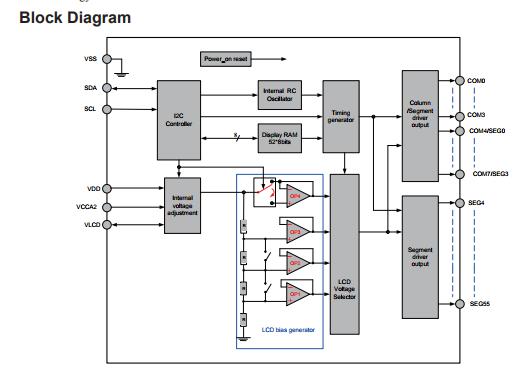 基于HT16C23下的完全兼容替代VK2C23的高抗扰I2C接口