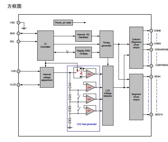 关于VK2C21兼容替代取代HT16C21的高抗噪LCD液晶驱动方法解析