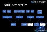 深度解析工业级WebRTC应用实践
