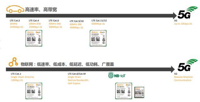 """高新兴物联朱克功:小尺寸大乾坤,""""NB-IoT+北斗""""无可代替"""