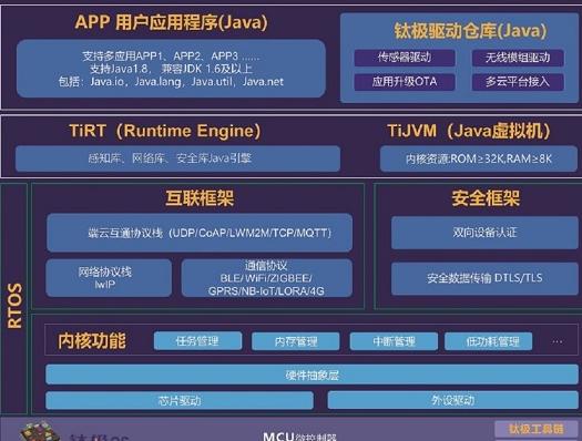 钛云物联荣获第四届中国物联网优秀产品解决方案奖