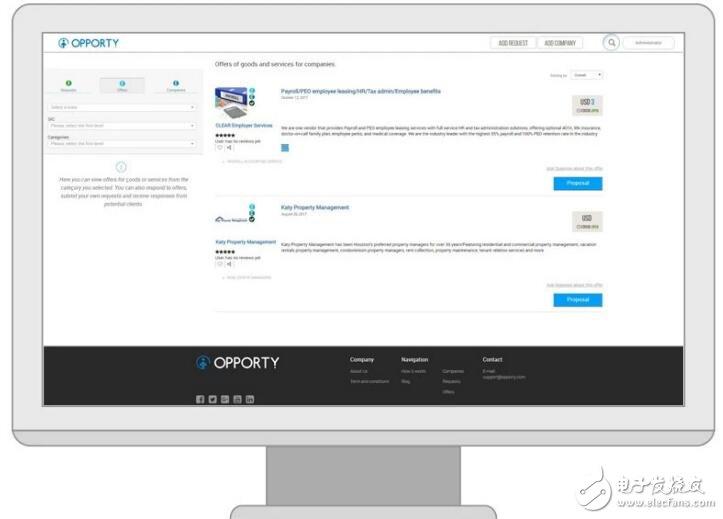 区块链支持Opporty给用户带来了哪些好处