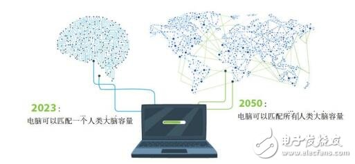 Swissborg:未来的网上银行项目有哪些将带来什么优势