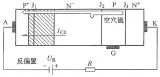 晶闸管在阻断状态和导通状态的工作原理详细概述