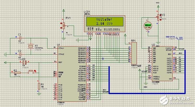 Protel99制作PCB板时各层各代表什么含义?