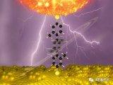 分子納米開關的構造