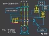 继电器—接触器自动控制的基本线路和绘制电气原理图...