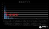 光电传感器在工业自动化领域的市场分析