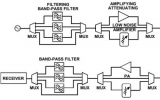 对于ATE测试仪器仪表,典型测试设备系统设计