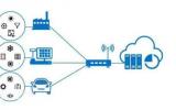 LoRaWAN技术来袭,如何引领物联网发展