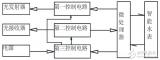 【新专利介绍】一种具有通信功能的光按钮和具有光按...