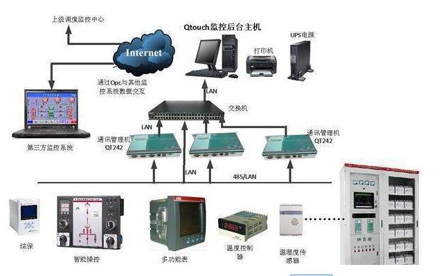 華為eLTE-IoT為墨西哥電力系統構筑強大神經網絡