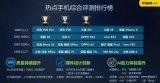 中国移动:在2018手机智能硬件上华为力压苹果、三星包揽冠亚军