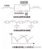 在高频电子电路电磁兼容设计中需要注意的要点