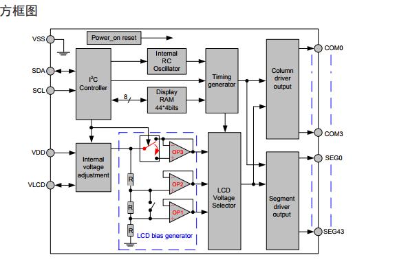 关于VK2C22替代HT16C22液晶驱动IC方法解析