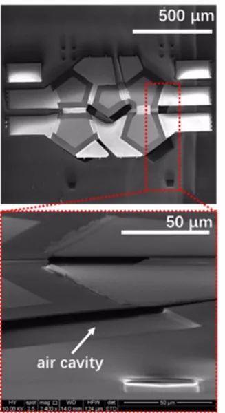 天津开创柔性射频滤波技术 柔性电子技术的新突破