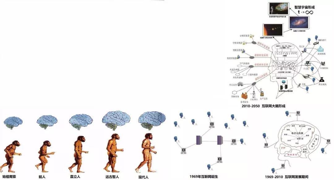 探讨人工智能伦理建设的标准和规范