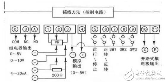 变频器工作原理视频教程