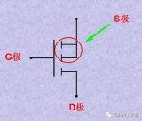 看看MOS管究竟是什么?MOS的三个极怎么判定?