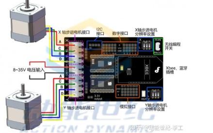 步进电机驱动器HR4988的详细中文资料概述