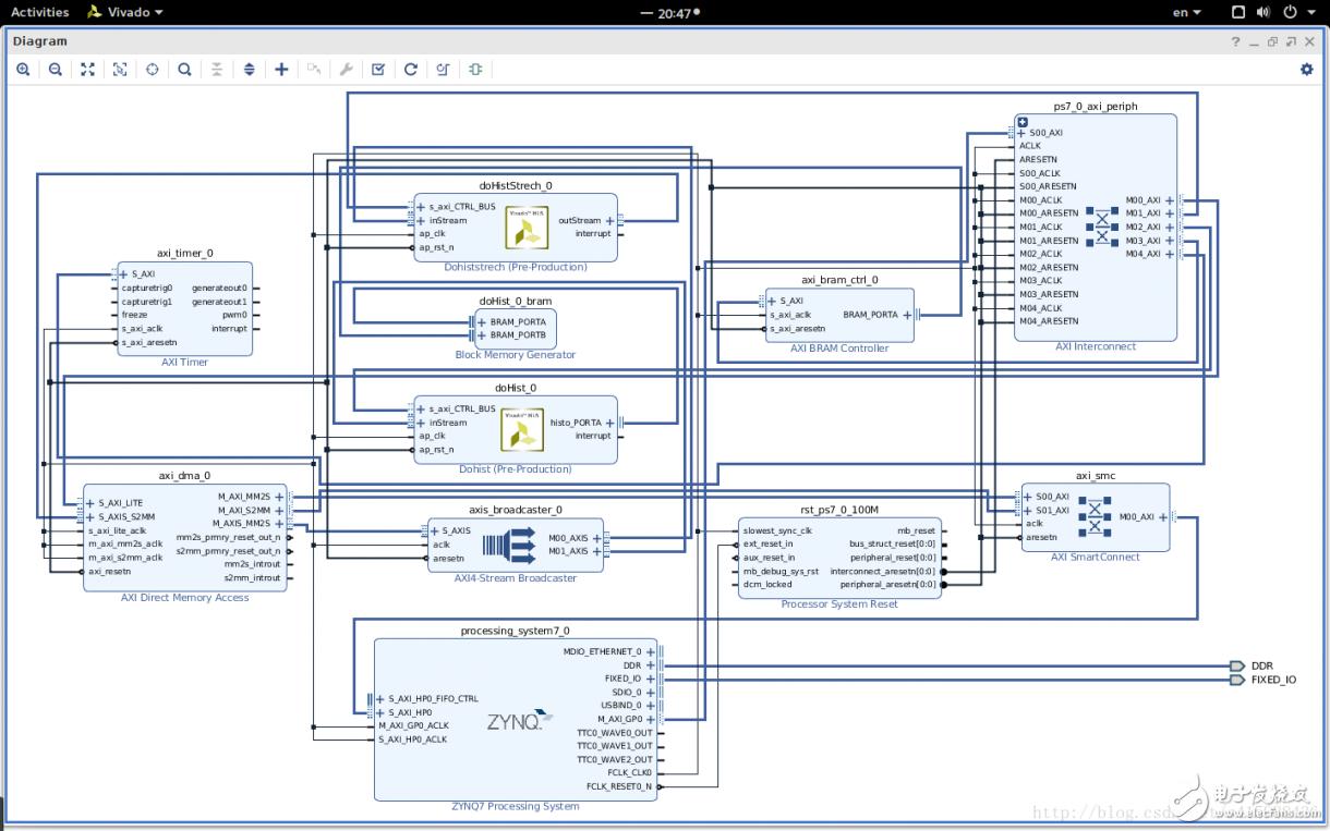 基于FPGA的简单图像处理程序,可实现两个功能