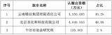 超频三收购圣比和49.5%股权 进军锂电池领域