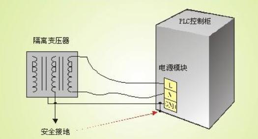 PLC系统中接地系统处理的5种方法详细资料概述