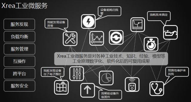 物联网开发平台现生存状况如何?