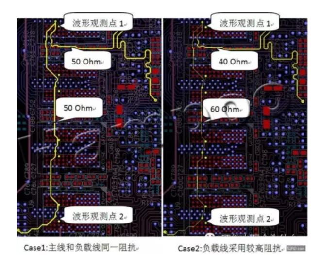 一文轻松让你秒懂DDR硬件设计